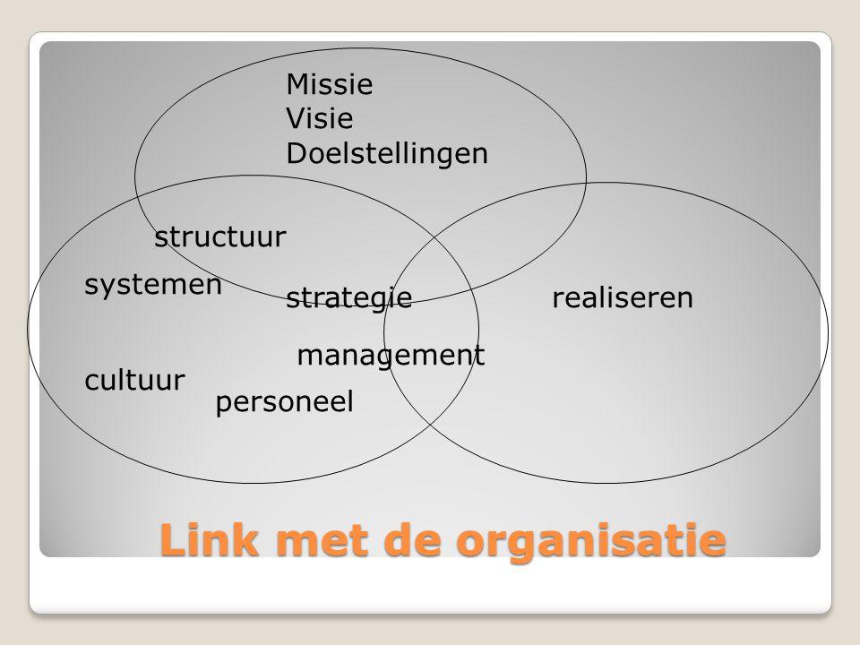 Link met de organisatie
