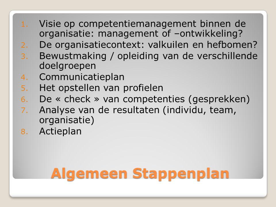Visie op competentiemanagement binnen de organisatie: management of –ontwikkeling