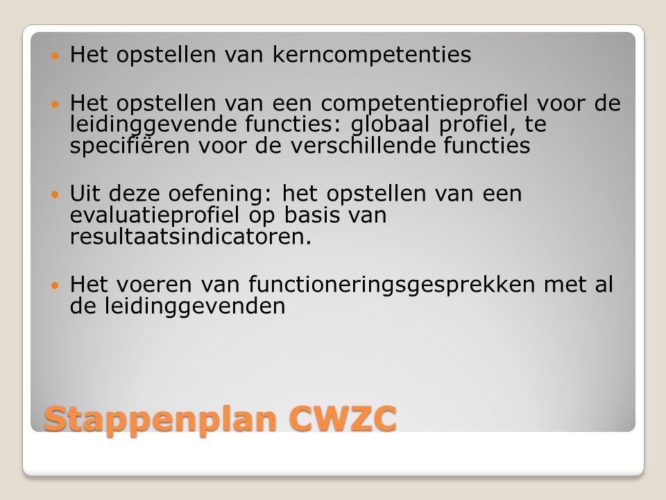 Stappenplan CWZC Het opstellen van kerncompetenties