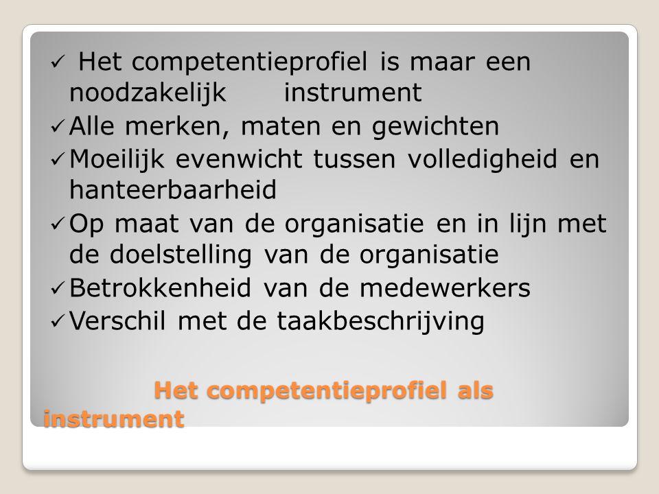 Het competentieprofiel als instrument