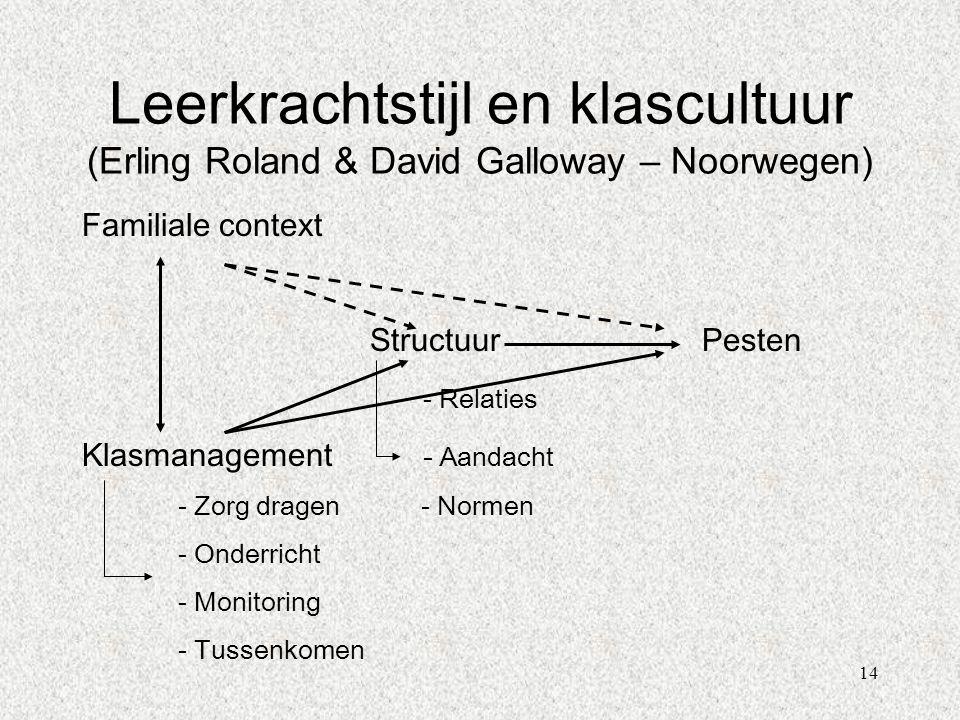 Leerkrachtstijl en klascultuur (Erling Roland & David Galloway – Noorwegen)