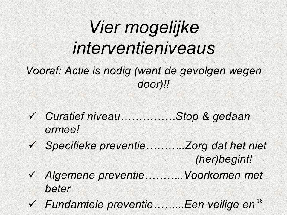 Vier mogelijke interventieniveaus