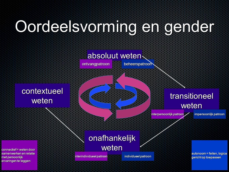 Oordeelsvorming en gender