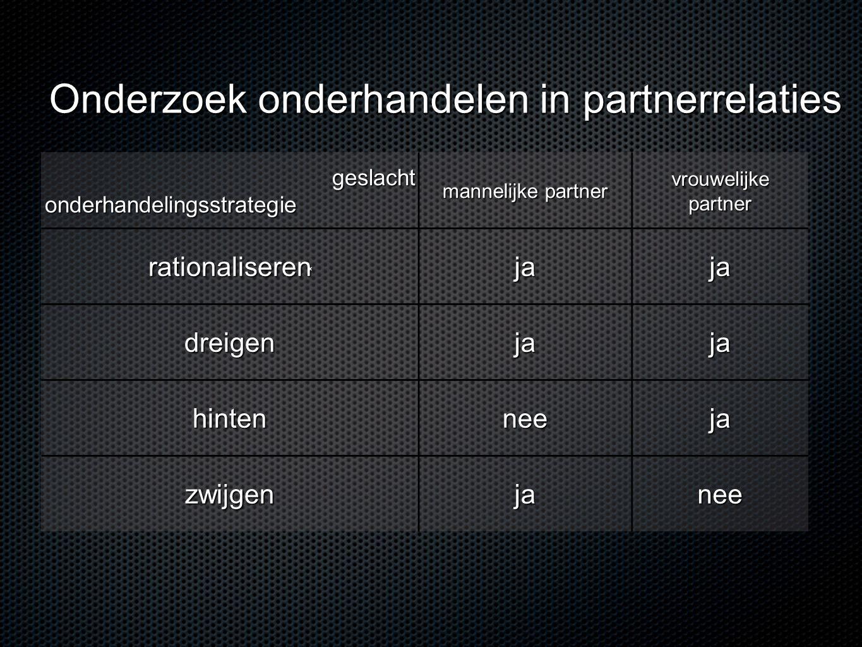 Onderzoek onderhandelen in partnerrelaties