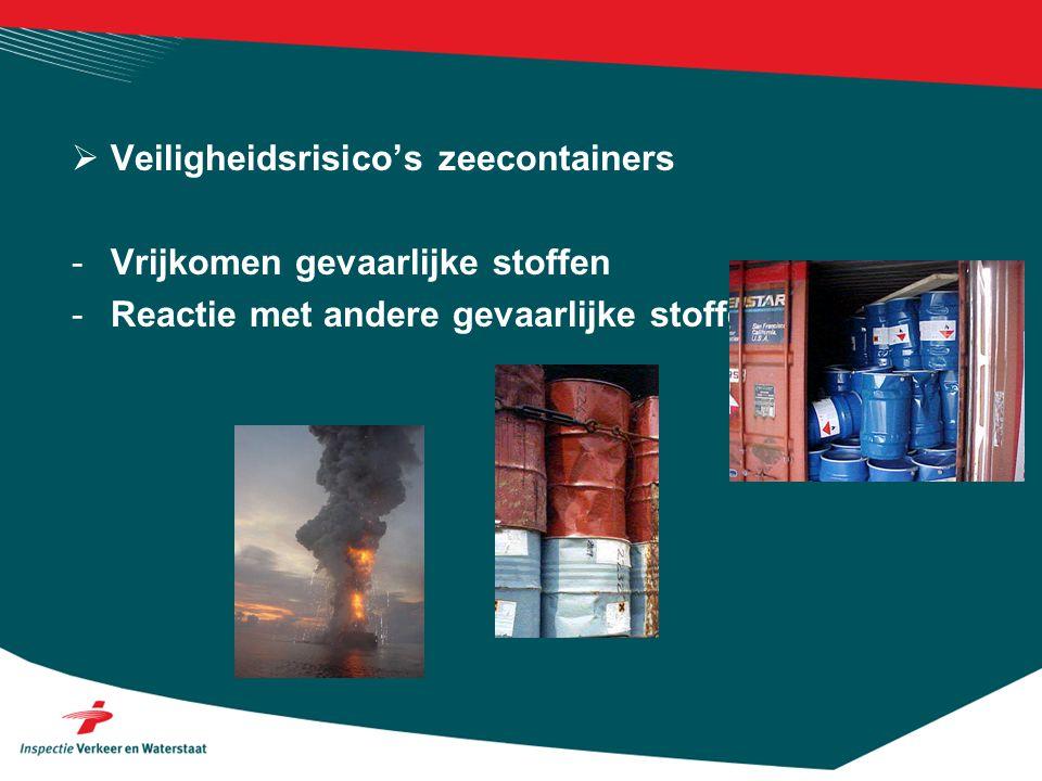 Veiligheidsrisico's zeecontainers