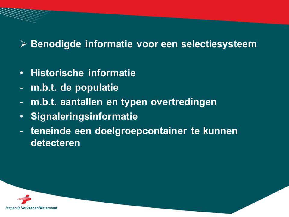 Benodigde informatie voor een selectiesysteem
