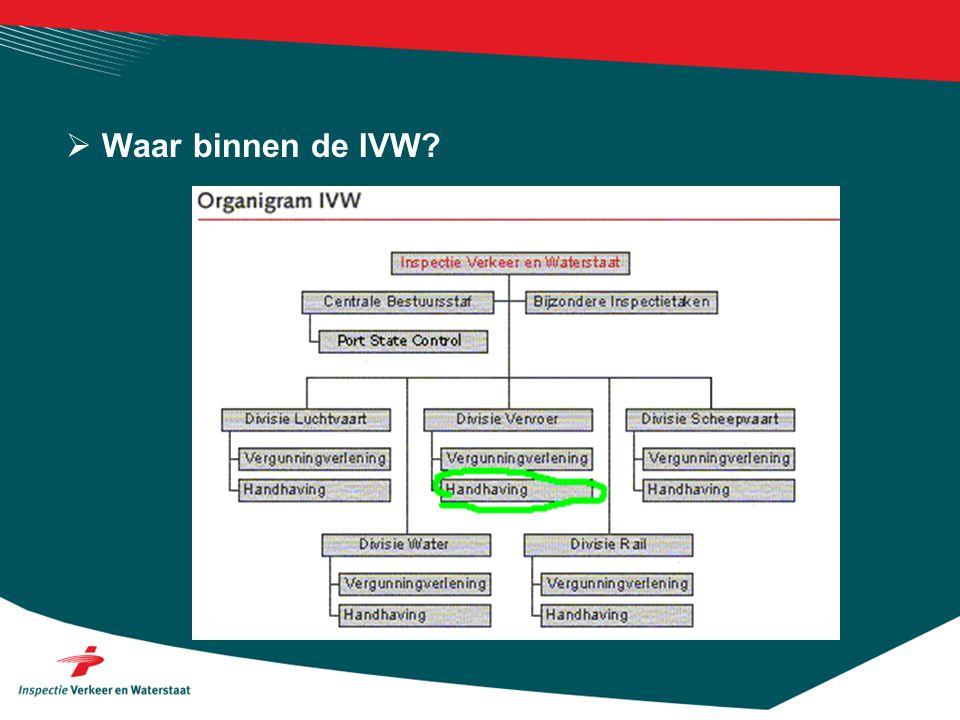 Waar binnen de IVW