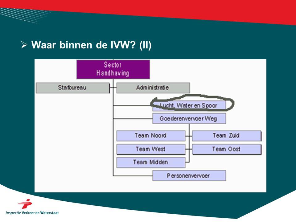 Waar binnen de IVW (II)