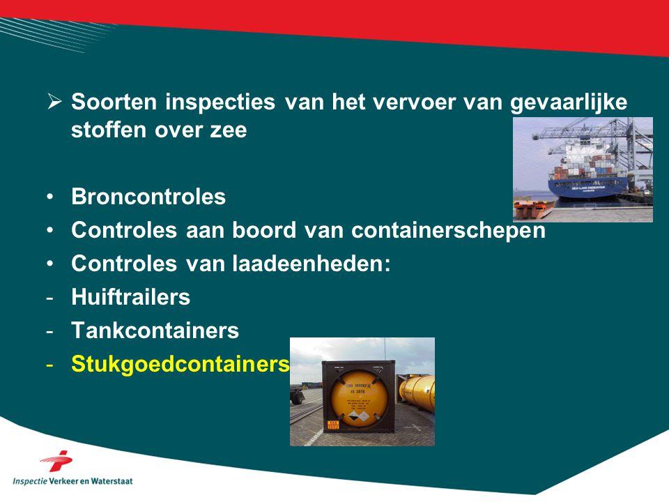 Soorten inspecties van het vervoer van gevaarlijke stoffen over zee