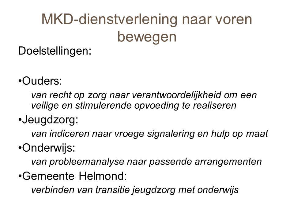 MKD-dienstverlening naar voren bewegen