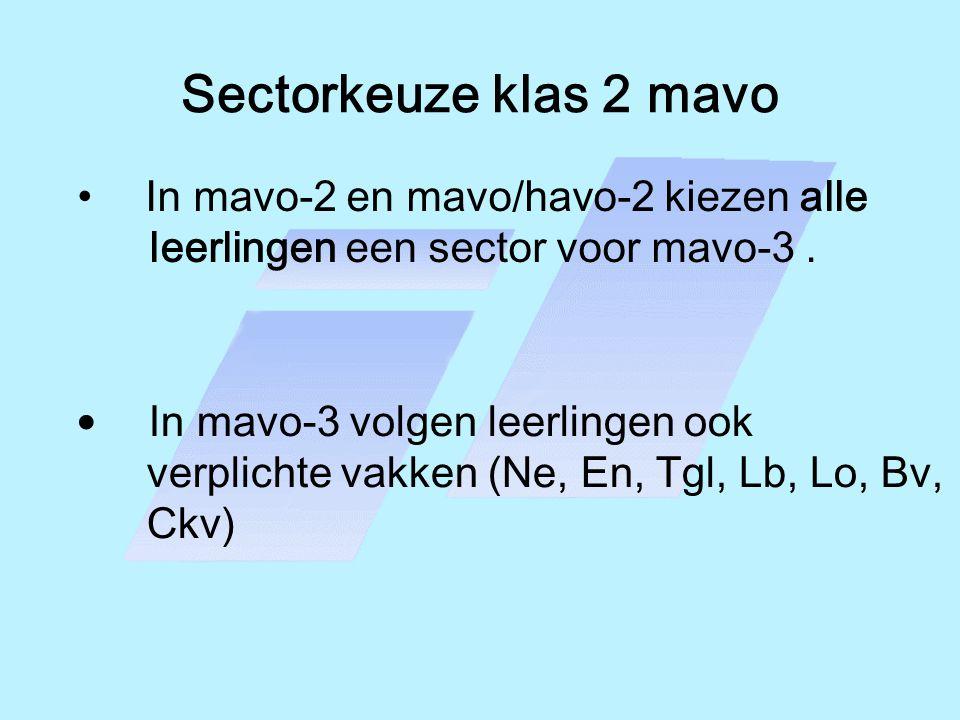 Sectorkeuze klas 2 mavo In mavo-2 en mavo/havo-2 kiezen alle