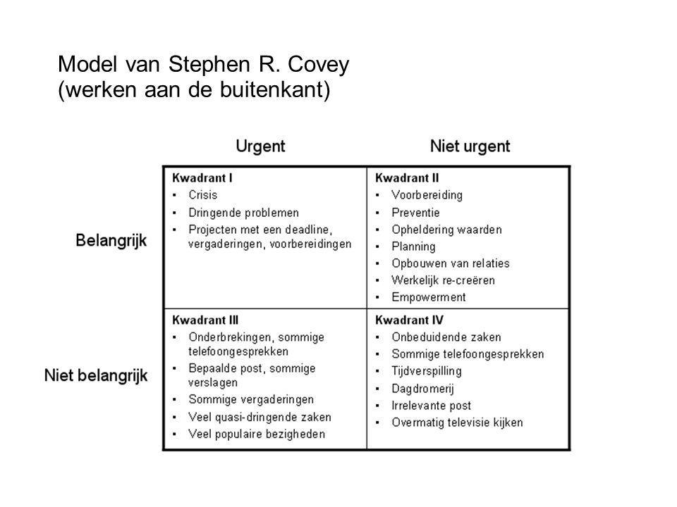 Model van Stephen R. Covey (werken aan de buitenkant)