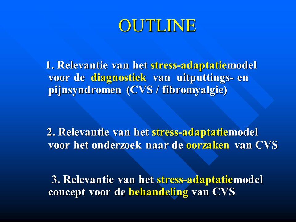 OUTLINE 2. Relevantie van het stress-adaptatiemodel