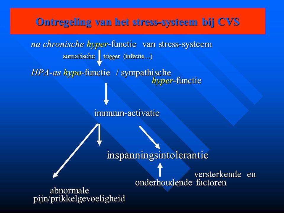 stress en immuunsysteem