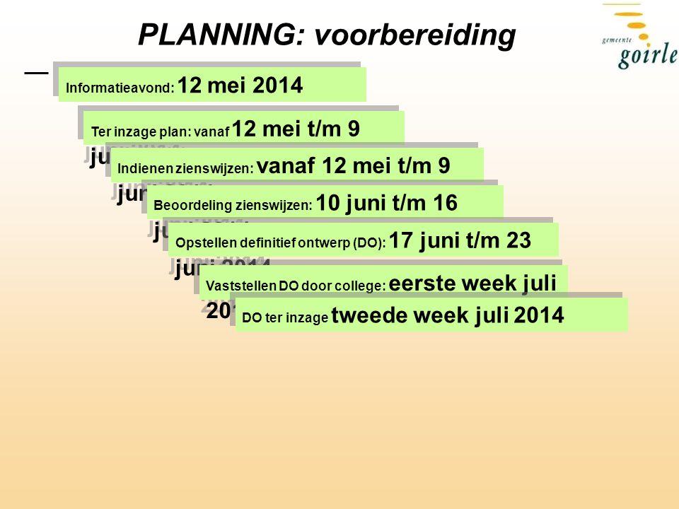 PLANNING: voorbereiding