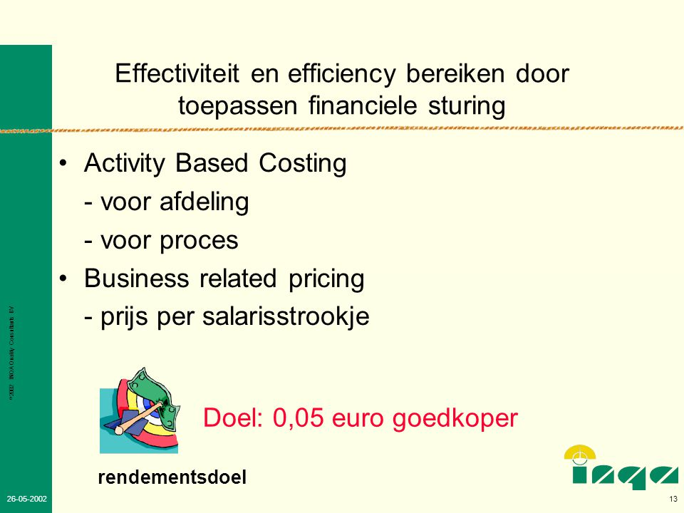 Effectiviteit en efficiency bereiken door toepassen financiele sturing