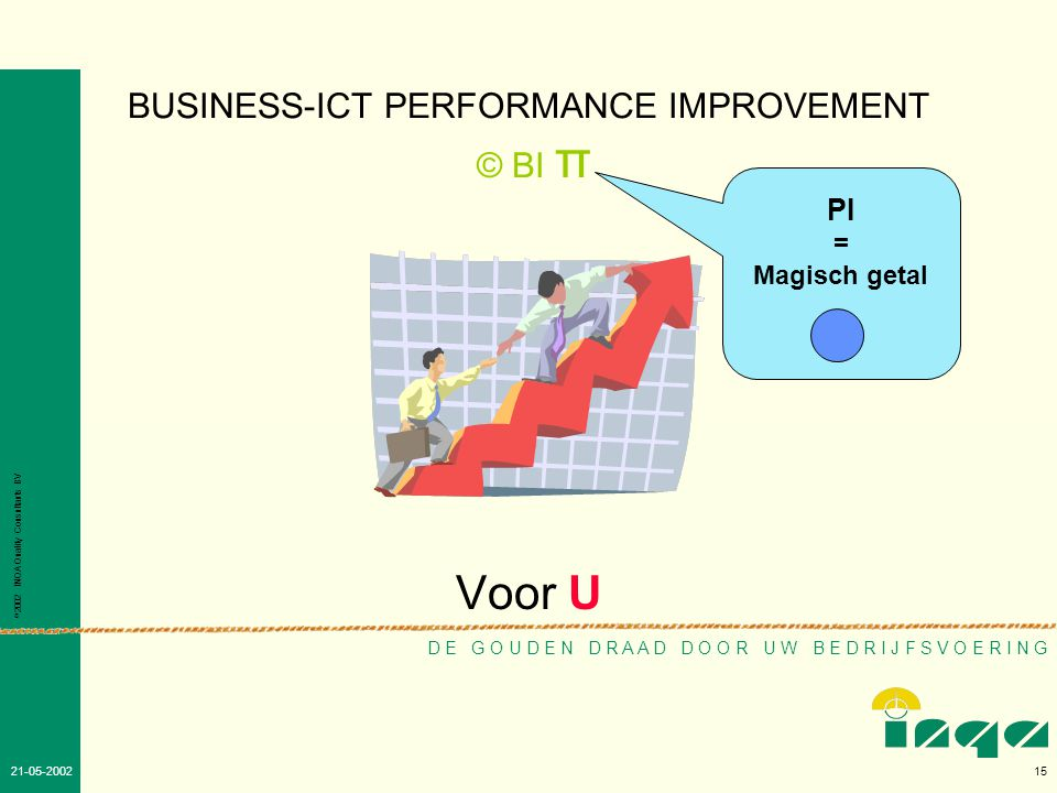 BUSINESS-ICT PERFORMANCE IMPROVEMENT © BI π