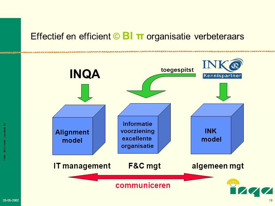 Effectief en efficient © BI π organisatie verbeteraars