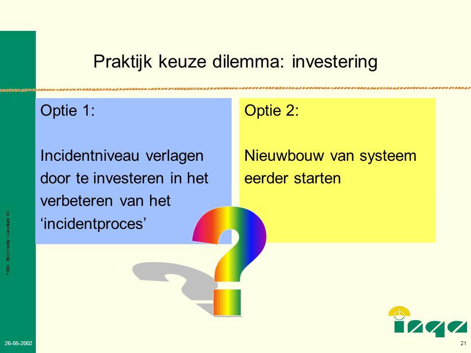 Praktijk keuze dilemma: investering