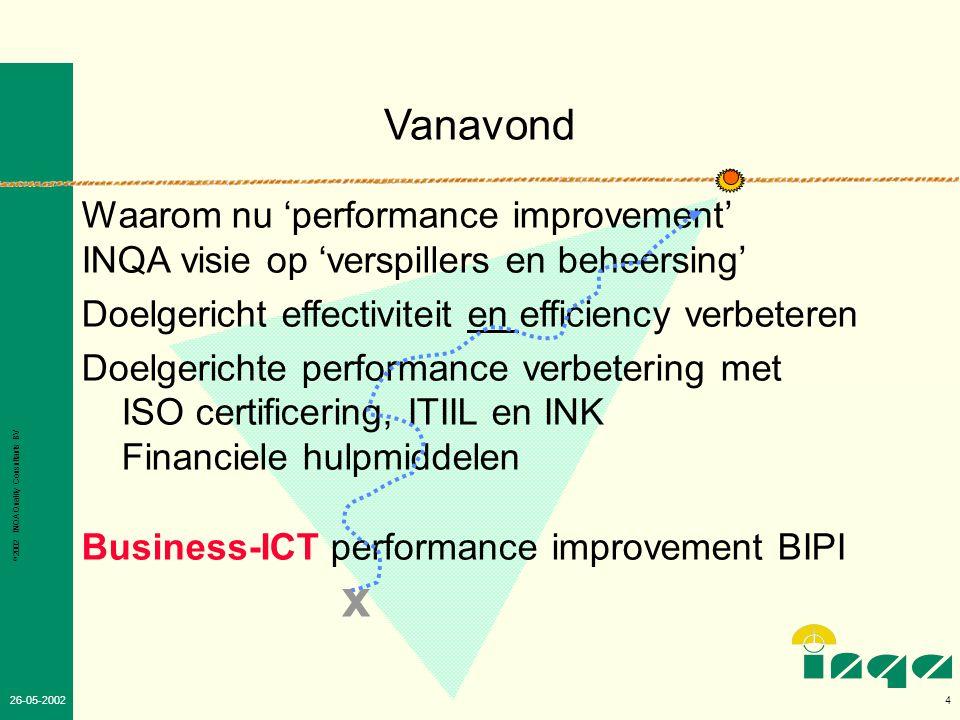 x Vanavond Waarom nu 'performance improvement'