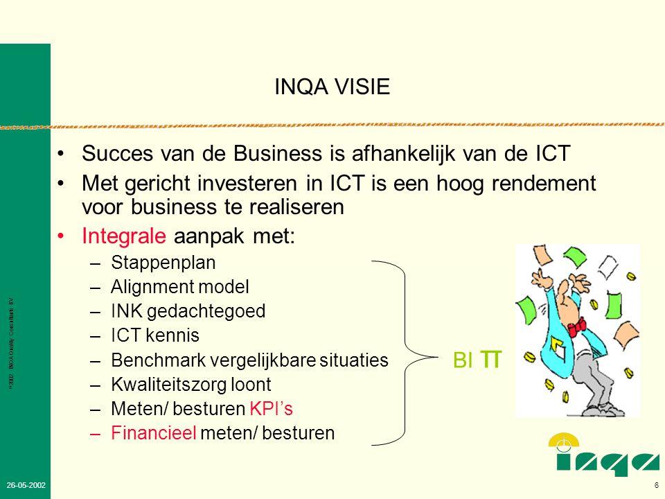 Succes van de Business is afhankelijk van de ICT