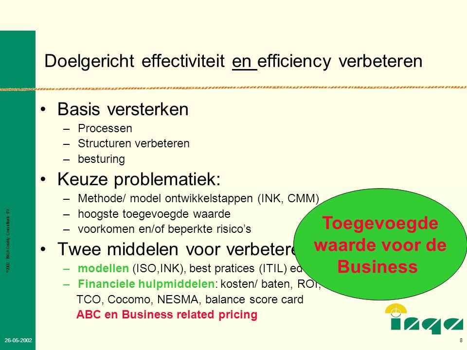 Doelgericht effectiviteit en efficiency verbeteren