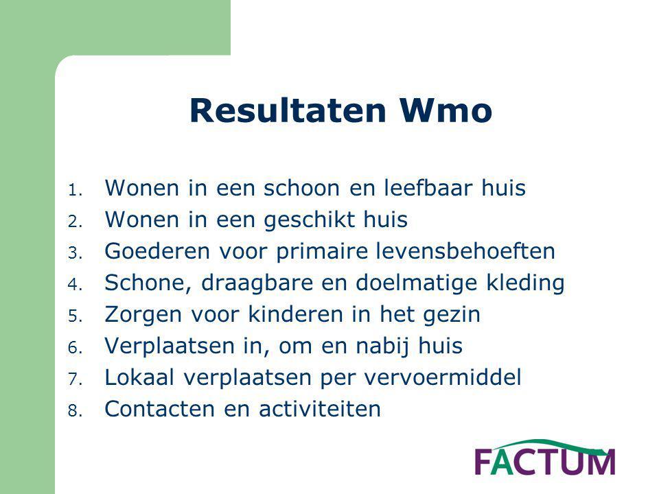 Resultaten Wmo Wonen in een schoon en leefbaar huis