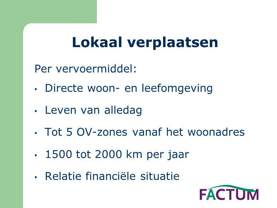 Lokaal verplaatsen Per vervoermiddel: Directe woon- en leefomgeving