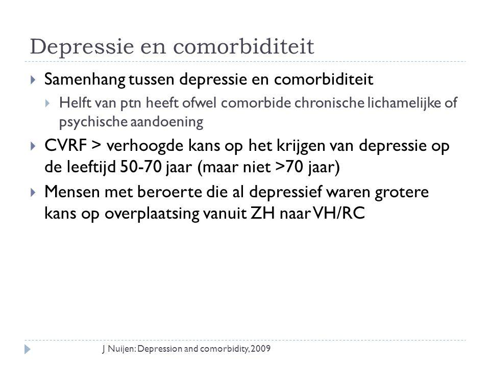 Depressie en comorbiditeit
