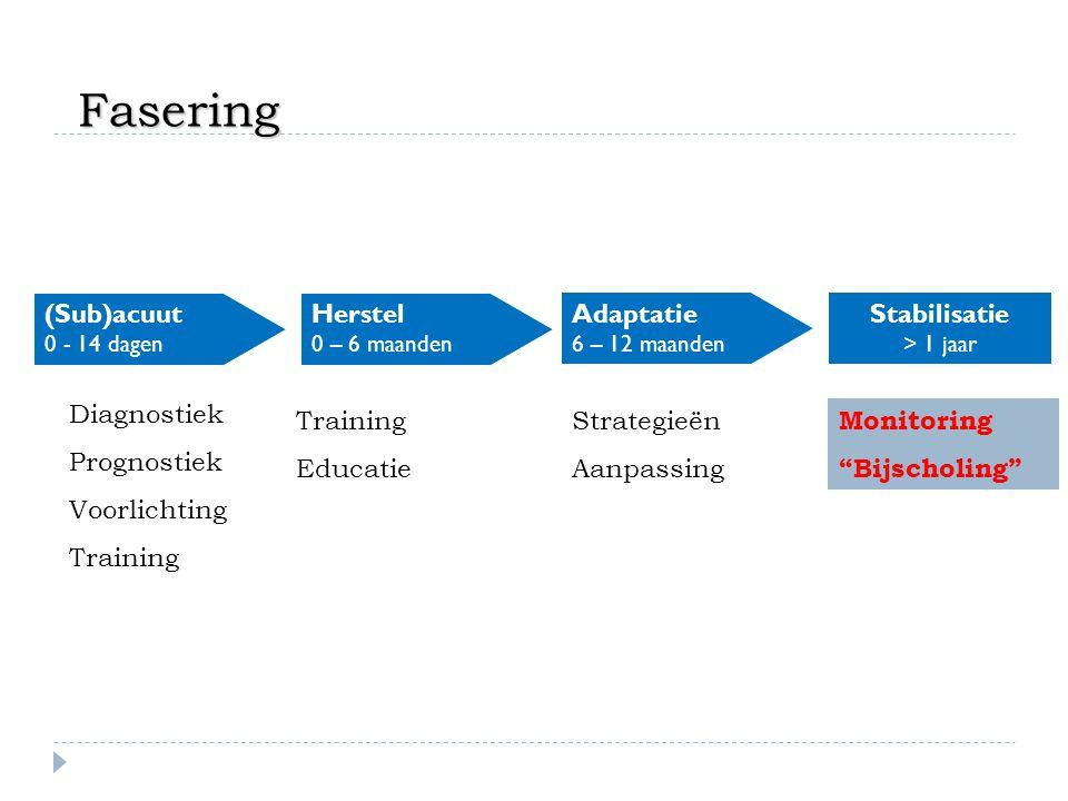 Fasering (Sub)acuut Herstel Adaptatie Stabilisatie Diagnostiek
