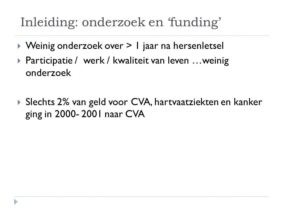 Inleiding: onderzoek en 'funding'