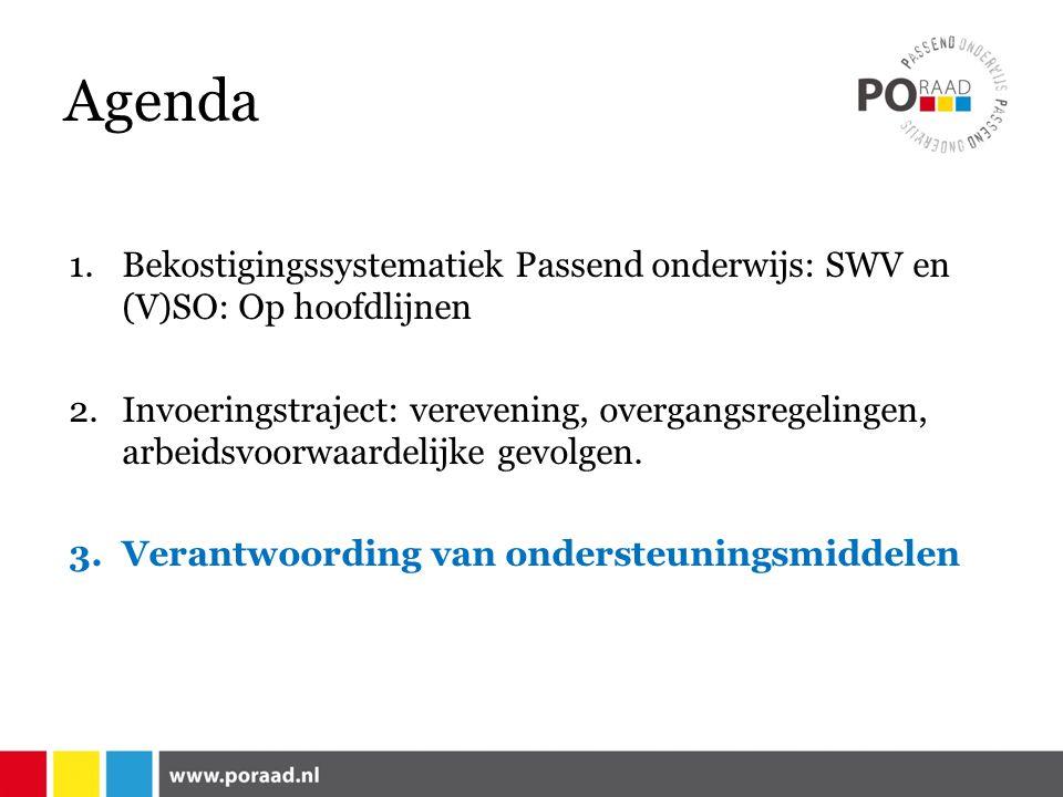 Agenda Bekostigingssystematiek Passend onderwijs: SWV en (V)SO: Op hoofdlijnen.