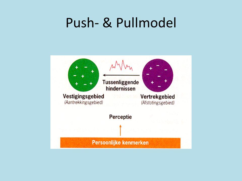 Push- & Pullmodel