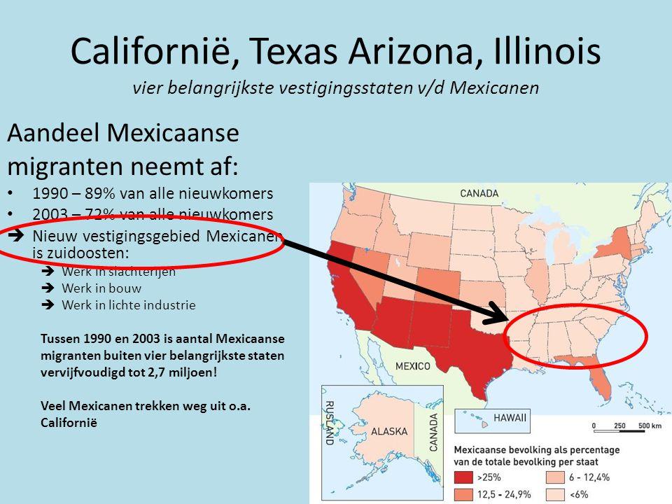 Californië, Texas Arizona, Illinois vier belangrijkste vestigingsstaten v/d Mexicanen