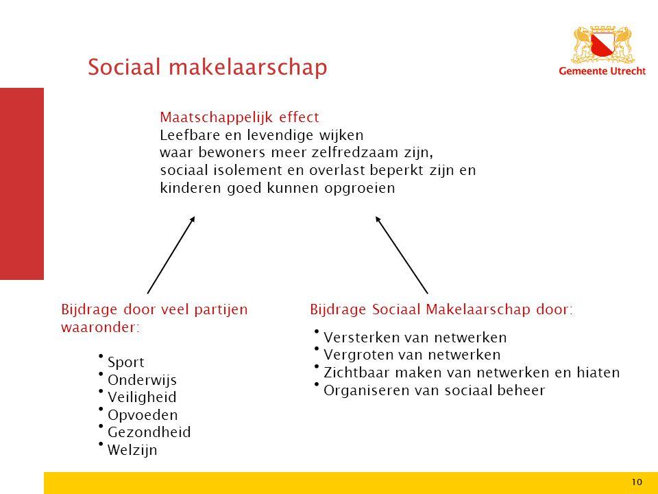 Sociaal Makelaarschap
