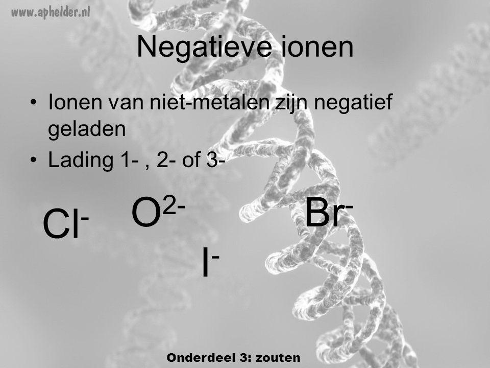 O2- Br- Cl- I- Negatieve ionen