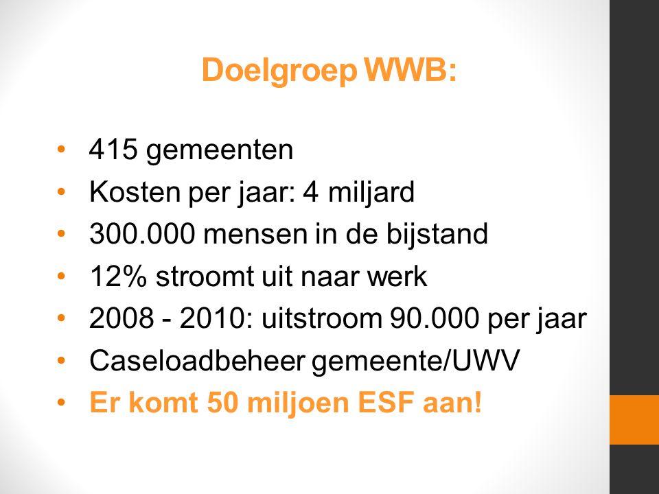 Doelgroep WWB: 415 gemeenten Kosten per jaar: 4 miljard