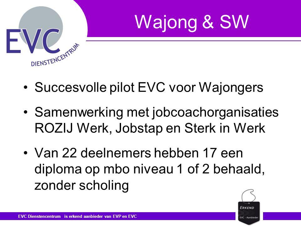 Wajong & SW Succesvolle pilot EVC voor Wajongers