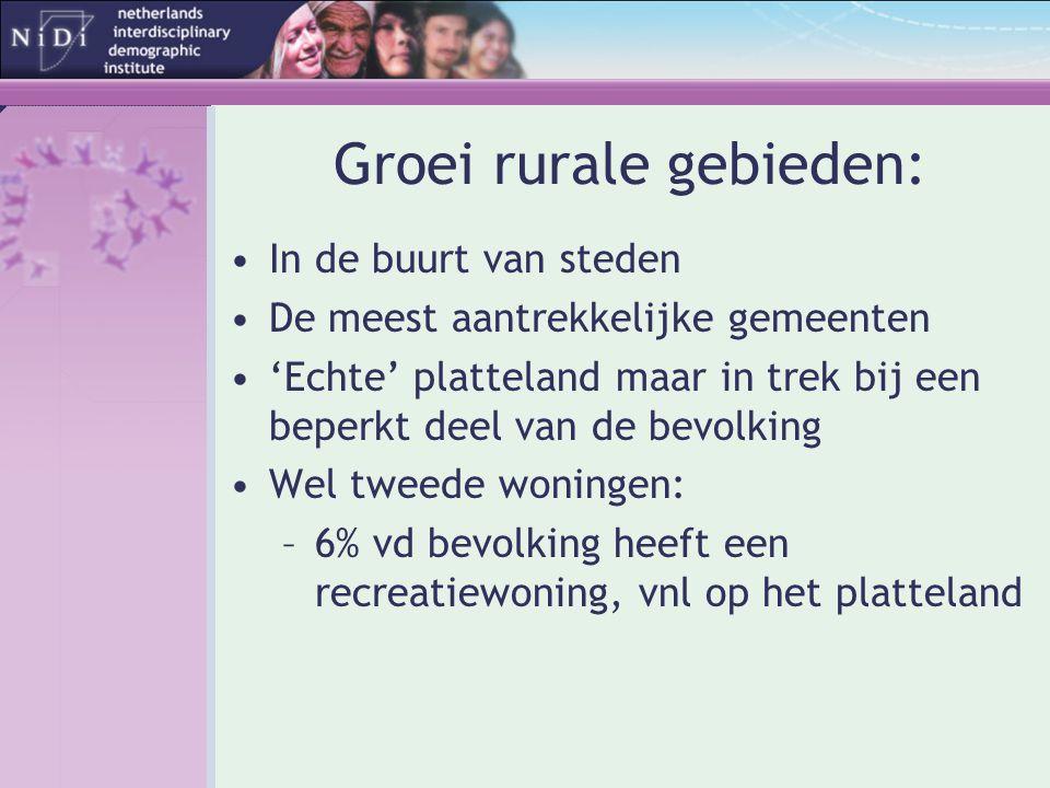 Groei rurale gebieden: