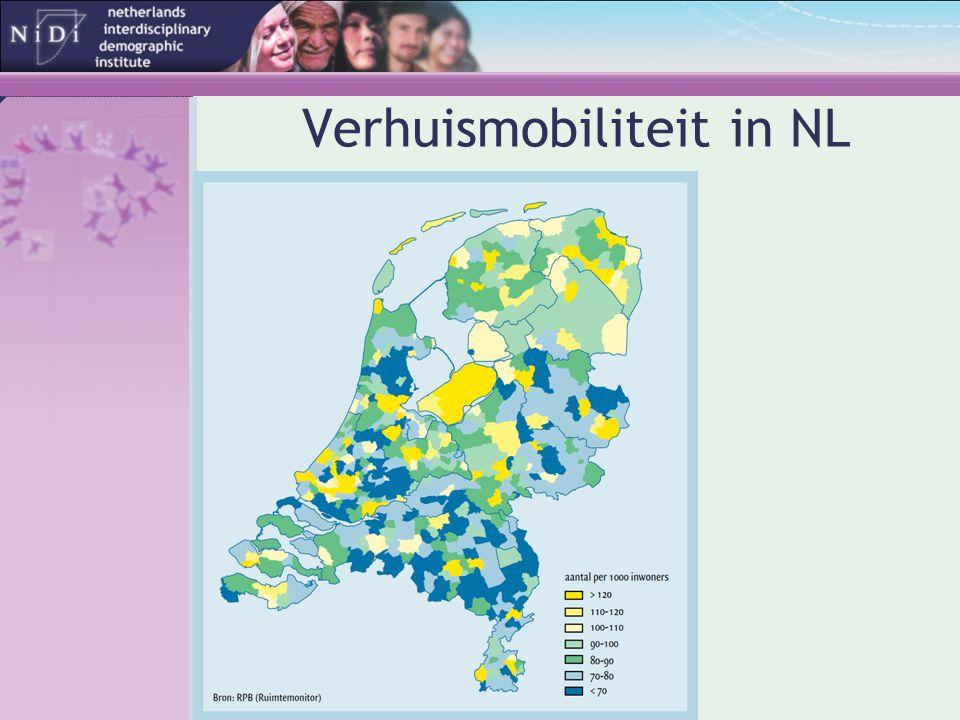 Verhuismobiliteit in NL
