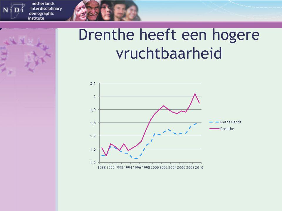 Drenthe heeft een hogere vruchtbaarheid