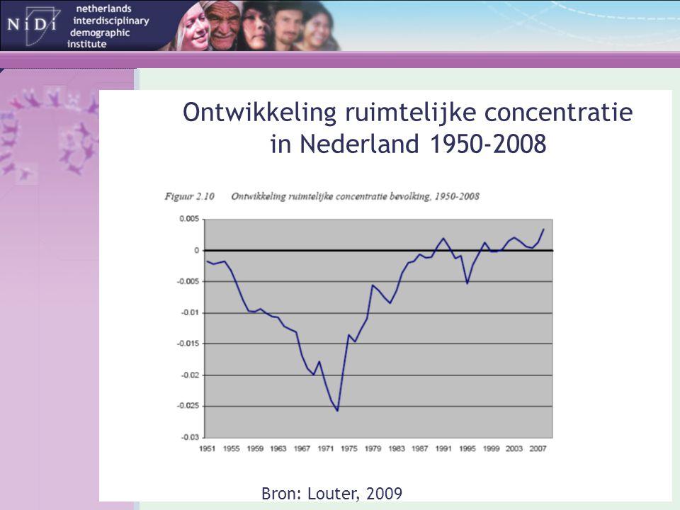 Ontwikkeling ruimtelijke concentratie in Nederland 1950-2008