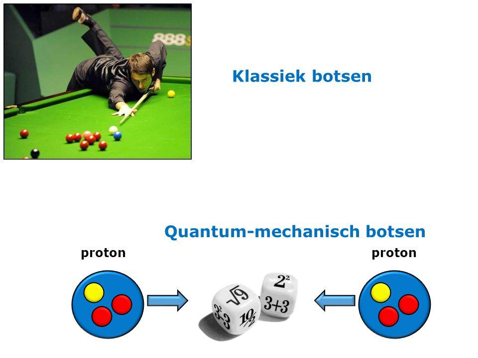 Quantum-mechanisch botsen
