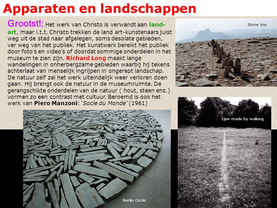 Apparaten en landschappen