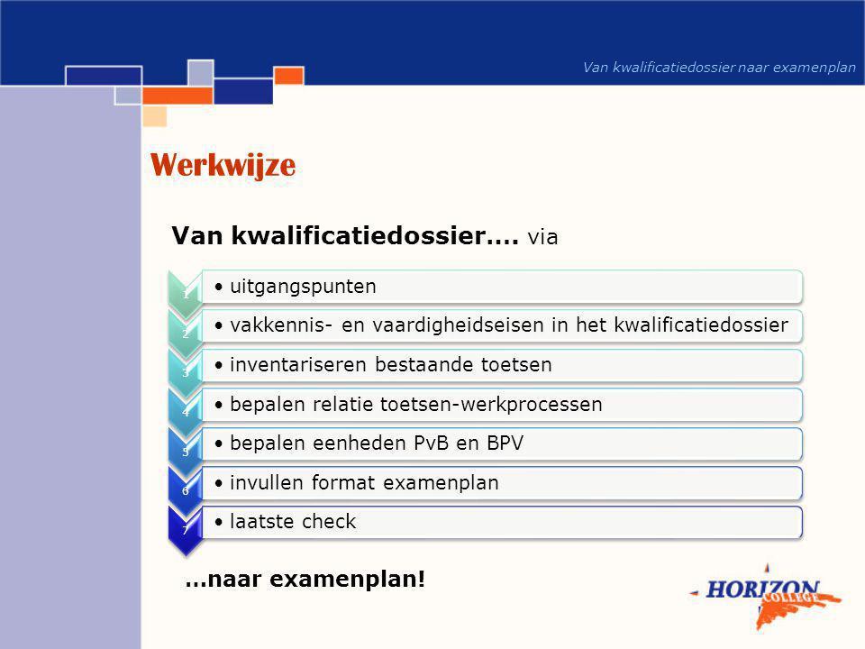 Werkwijze Van kwalificatiedossier…. via …naar examenplan! 1