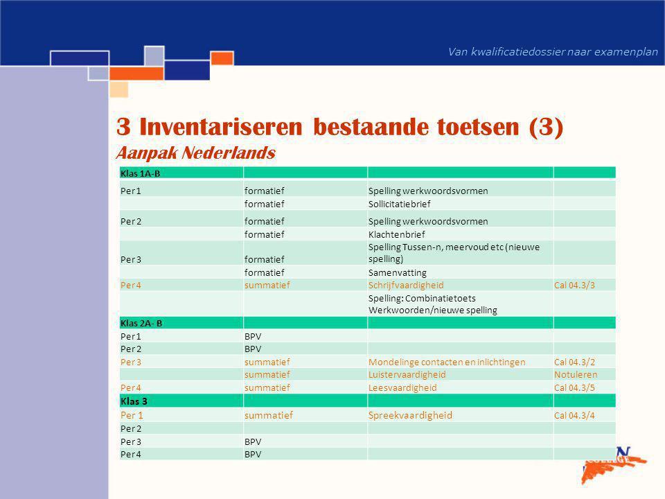3 Inventariseren bestaande toetsen (3) Aanpak Nederlands