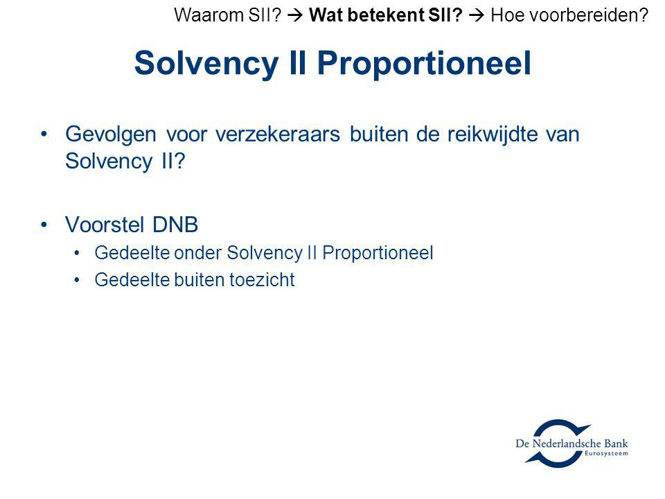 Solvency II Proportioneel