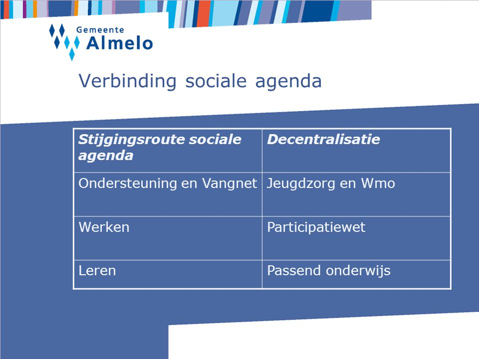 Verbinding sociale agenda