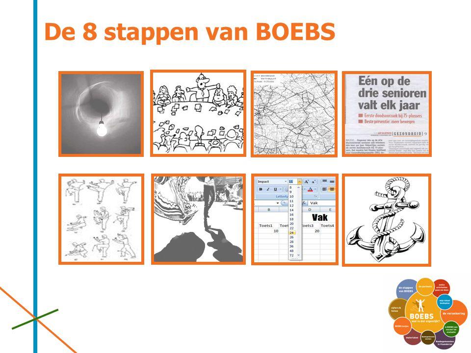 De 8 stappen van BOEBS