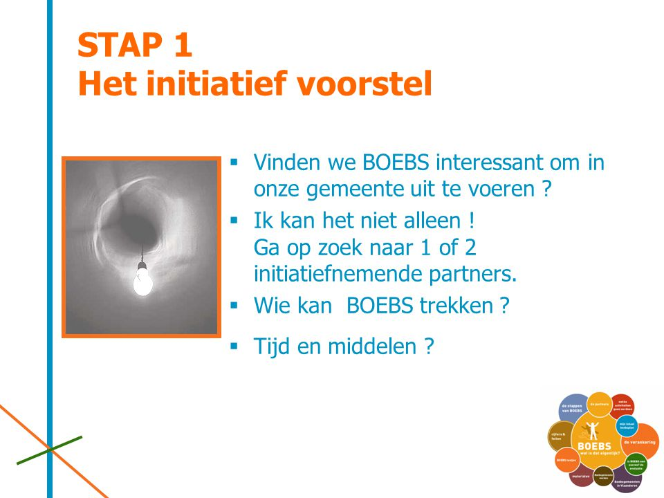 STAP 1 Het initiatief voorstel